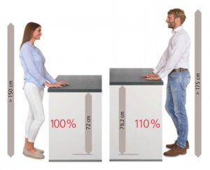Nobilia Kitchens XL system